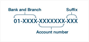 an example of the New Zealand bank account number